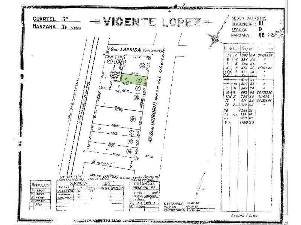 Terreno en Vicente López