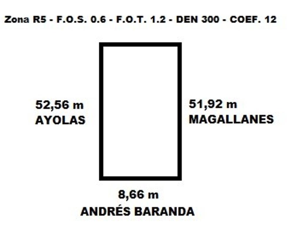 Lote de terreno en plena avenida: 453.07 m2 - Andrés Baranda al 2200, Quilmes Oeste