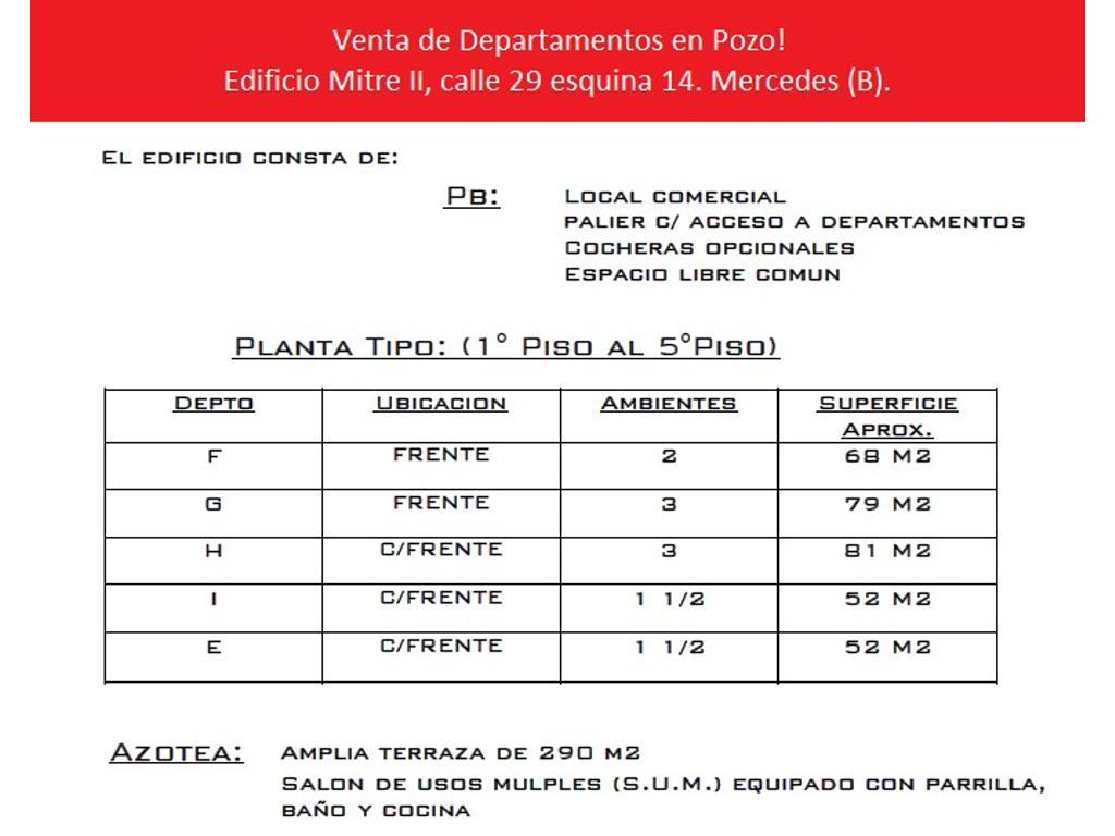 Venta de departamentos en Pozo, de 1, 2, y 3 ambientes, Av. 29 y 14, Mercedes (B)